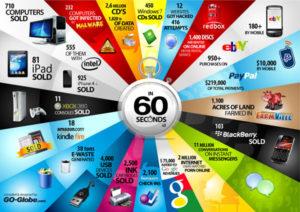 60segundos_internet