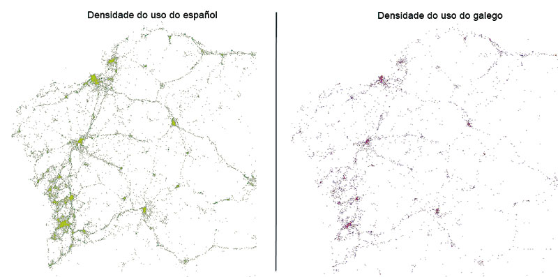 Linguas usuarios galegos de Twitter