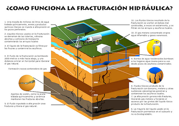 fracking-diagramweb