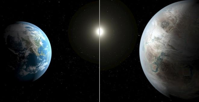 Kepler etc