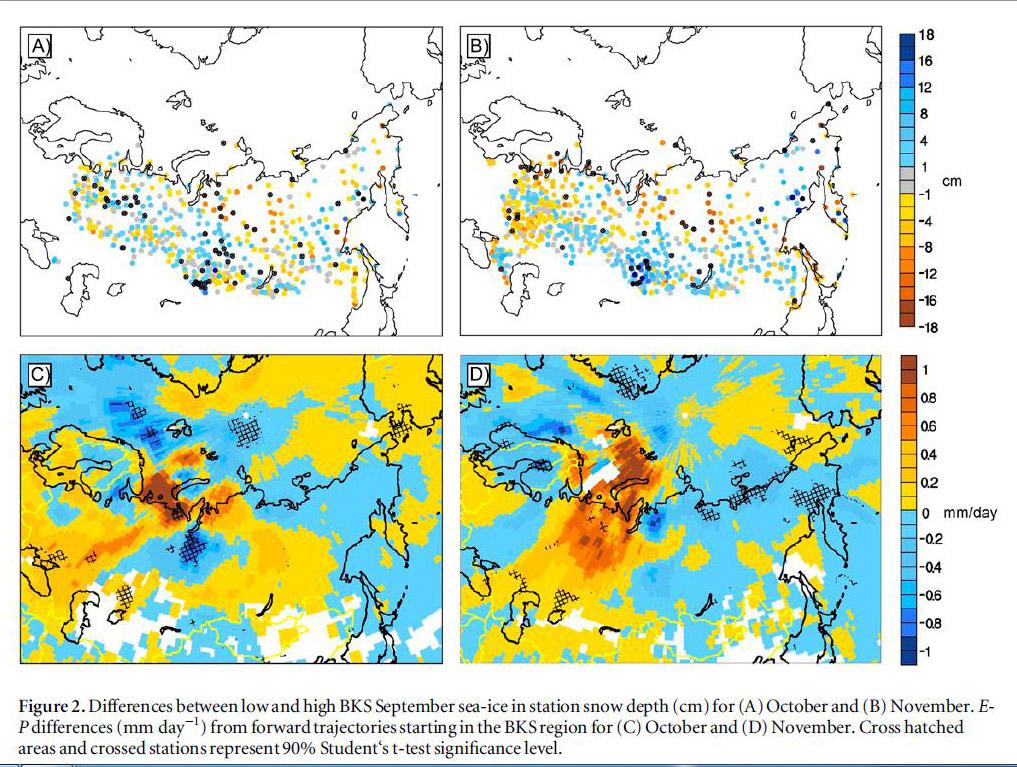 Gráfico do estudo da UVigo destacado pola revista Nature.