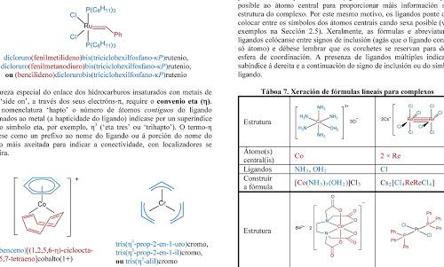 química IUPAC