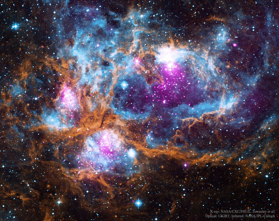 Créditos da imaxe: raios X: NASA/CXC/PSU/L. Townsley et al; Visual: UKIRT; Infravermello: NASA/JPL-Caltech