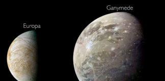 luas habitables