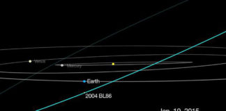 Paso do asteroide 2004 BL86 preto da Terra