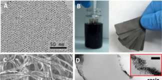 Nanoestructuras