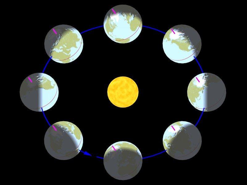 Galileo Galilei foi condenado en 1633 por defender que a Terra xiraba arredor do Sol.