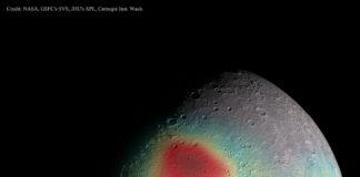 Anomalías gravitatorias de Mercurio
