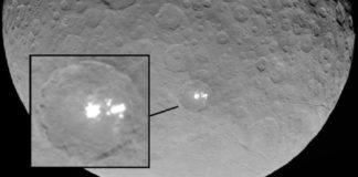 """O que hai unhas semanas parecía un par de manchas brillantes nun cráter de Ceres, agora resulta que son case unha decena: dúas máis grandes e varias pequenas. A maior resolución das imaxes que ven de tomar a sonda Dawn da NASA deste obxecto, o maior do cinto principal de asteroides, revela que hai algo interesante neste pequeno obxecto cósmico. As fotografías captáronse a 13.600 km de distancia entre o 3 e o 4 de maio. Os científicos seguen desconcertados sobre a verdadeira natureza das zonas luminosas, pero avanzan na resolución do misterio: Os investigadores de Dawn sospeitan que o intenso brillo destes puntos """"se debe ao reflexo da luz do sol por parte dun material altamente reflectante na superficie, posiblemente xeo"""", apunta Chris Russell, investigador principal da misión dende a Universidade de California en Los Ángeles (UCLA). Dende o 9 de maio os motores iónicos da nave Dawn impúlsana cara a abaixo. O próximo 6 de xuño situarase a 4.400 km de Ceres, polo que as súas novas imaxes seguro que depararán novas sorpresas."""