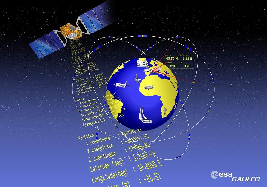 O sistema europeo de localización por satélite Galileo competirá co GPS estadounidense.