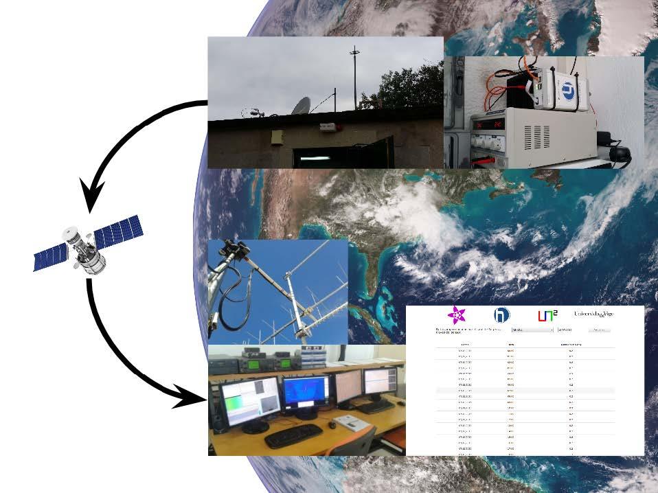 Gráfico coa proba de retransmisión de datos do satélite Serpens.