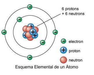 atomosss