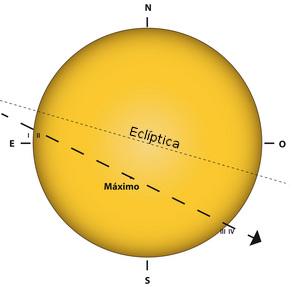 Tránsito de Mercurio diante do Sol.