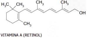 quimic representacion vitamina a