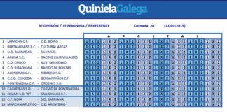 Boleto da Quiniela Galega.