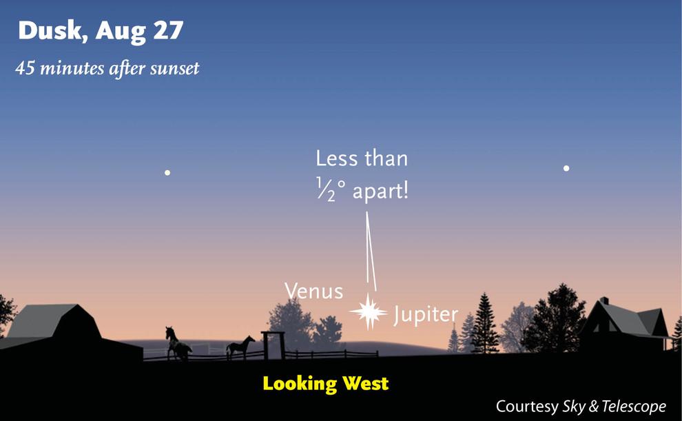 Venus e Júpiter fusionaranse o sábado 27 de agosto á noitiña / Creative Commons.