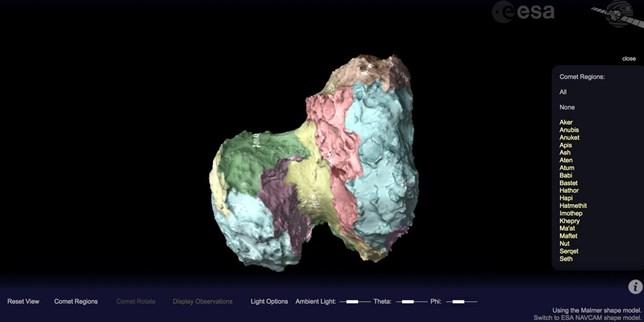 interactivo Rosetta