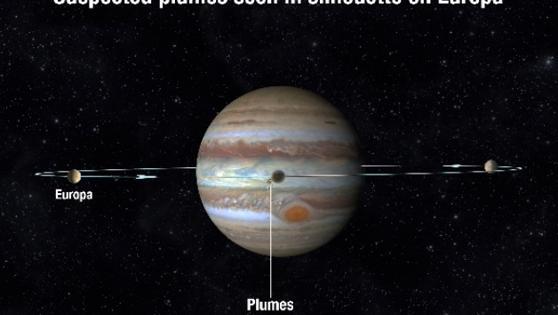 Restos de vapor de agua observados no tránsito de Europa ante Xúpiter.