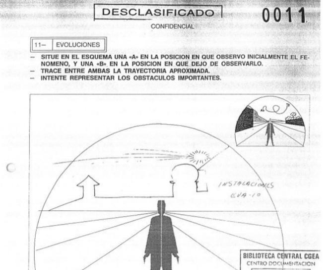 Croquis dun dos avistamentos OVNI desclasificados por Defensa.
