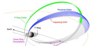 Créditos da imaxe: NASA, JPL-Caltech