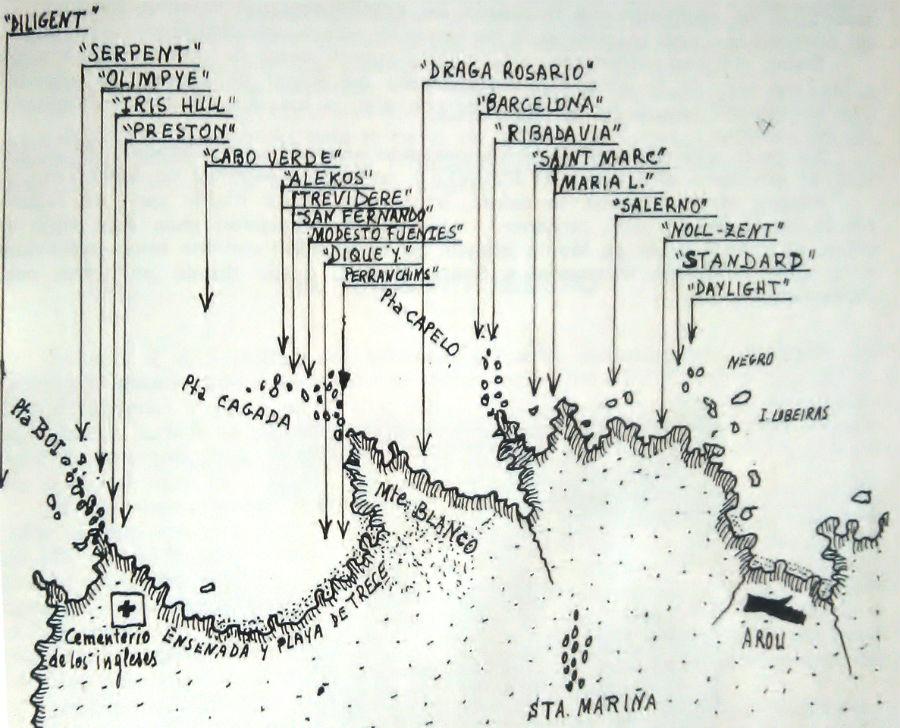 Naufraxios rexistrados por Baña Heim e os seus alumnos entre Arou e Punta Boi, unha das zonas máis salvaxes do litoral.