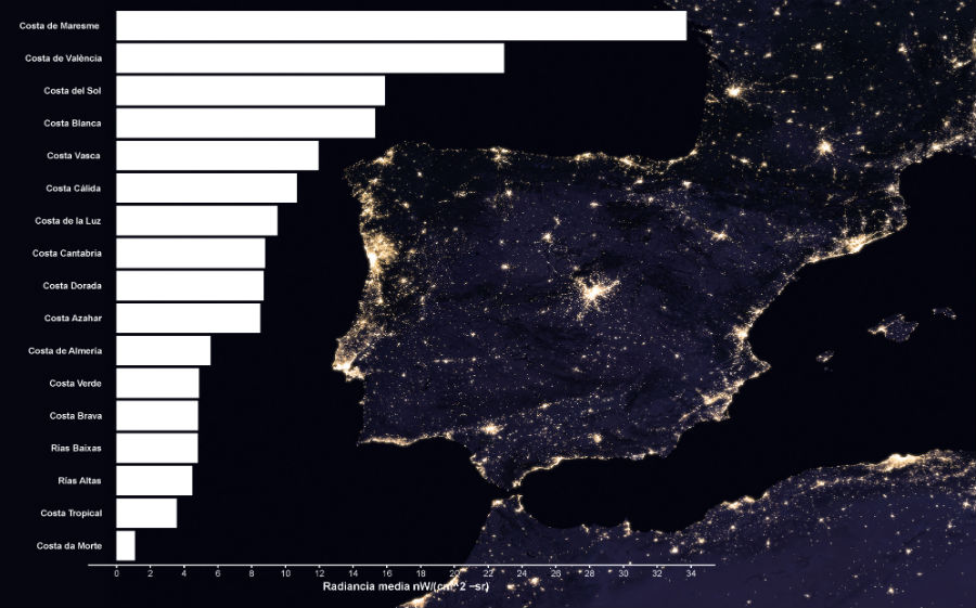Lista da contaminación luminosa das costas de España. Fonte: Dominic Royé (Datos: VIIRS Night Time Light Composite 2016 - NOAA).