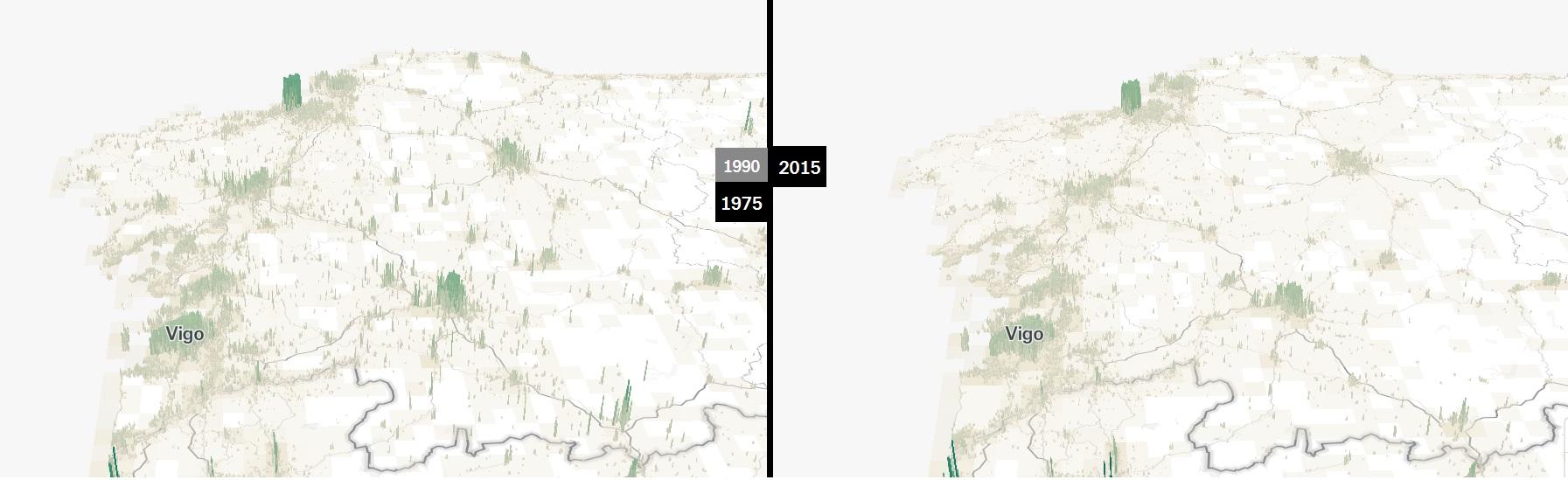 Comparativa da poboación de Galicia entre 1975 e 2015. Fonte: The Pudding.