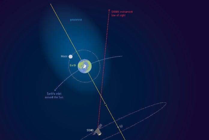 Ilustración que determina a extensión da xeocorona. Fonte: Axencia Espacial Europea.