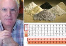 Ricardo Prego é autor da obra sobre as terras raras. Arriba á esquerda, varios dos elementos, e abaixo, a súa situación na táboa periódica.