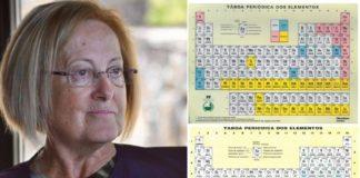 Pilar Rodríguez Seoane, a profesora da UVigo pioneira na elaboración da táboa periódica en galego.