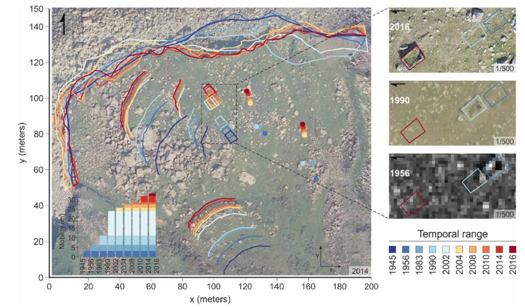 Análise fotográfica de 10 períodos estudados no devalo da caseta de Teixidelo (o recadro en diferentes cores no centro do mapa indica o seu avance). Fonte: Horacio et al. 2019.