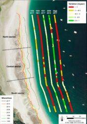 Variación da liña de costa nos diversos períodos estudados no sistema de Rodas. As liñas finas na area representan a liña de costa en cada data. Fonte: Gómez Pazo et. al (2019).