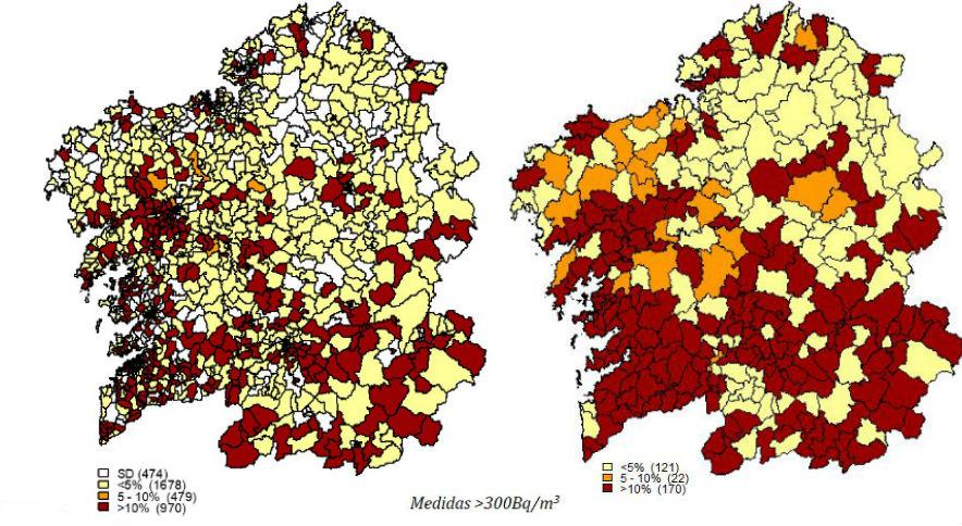 Porcentaxe de medición de radon por riba de 300 becquerelios/metro cúbico, limiar marcado por pautas internacionais. Fonte: Laboratorio de Radon de Galicia (USC) e Consellería de Sanidade.