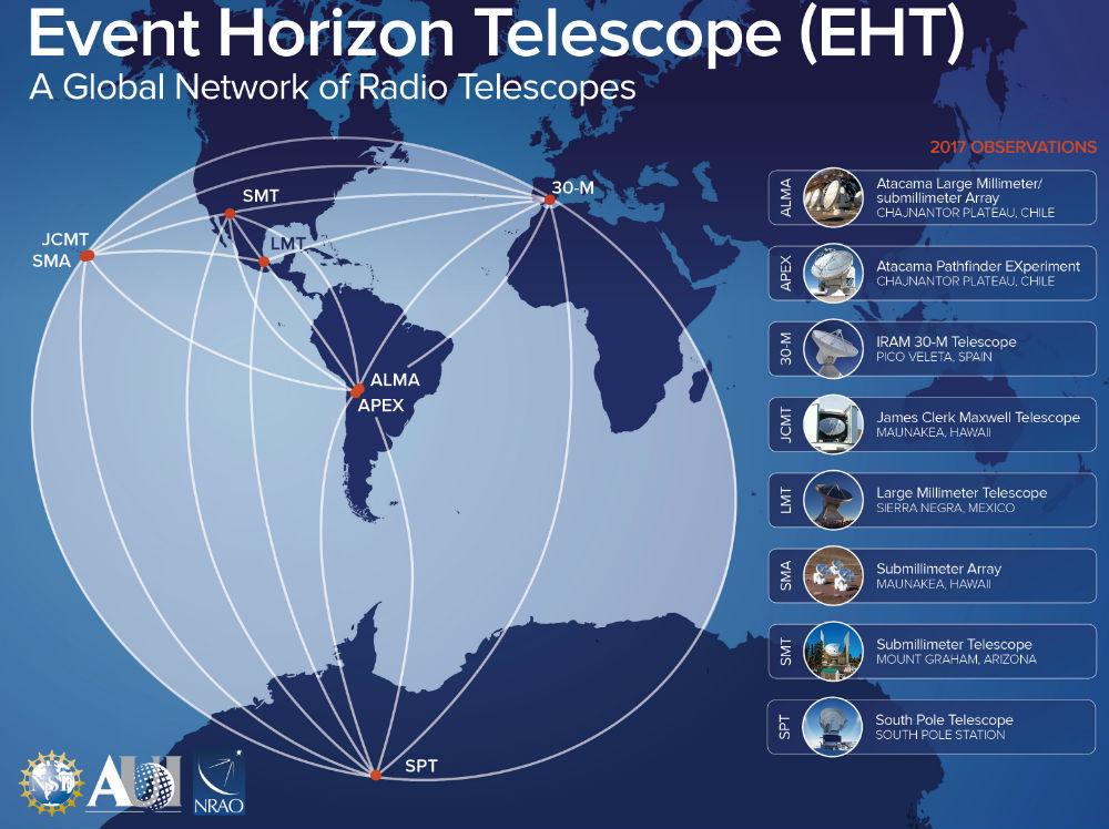 Rede do Event Horizon Telescope que captou os datos para obter as imaxes do buraco negro. Imaxe cedida por Raquel Fraga.