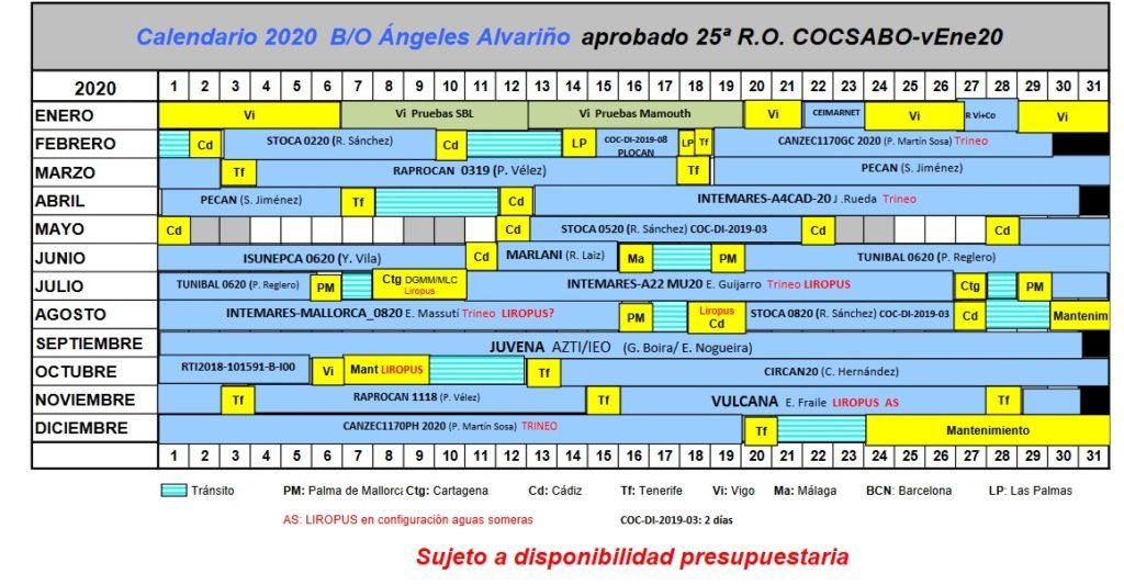 """O calendario do buque Ángeles Alvariño, publicado no web do IEO, advirte de que o plan está """"suxeito á dispoñibilidade orzamentaria""""."""