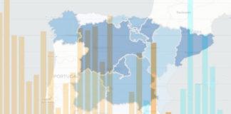Galicia ten 2.631 casos activos de Covid-19.