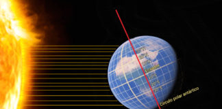 Ilustración que representa a inclinación da Terra no solsticio de verán. Fonte: Google Earth/elaboración propia.
