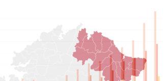 Galicia diagnosticou na última semana 58 casos de Covid-19, a maioría deles, na Mariña.