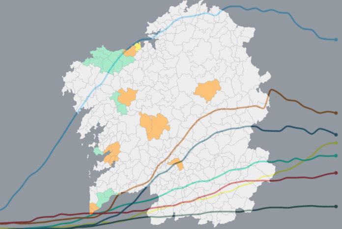 A incidencia da Covid-19 nalgunhas zonas de Galicia obriga a manter limitacións adicionais.