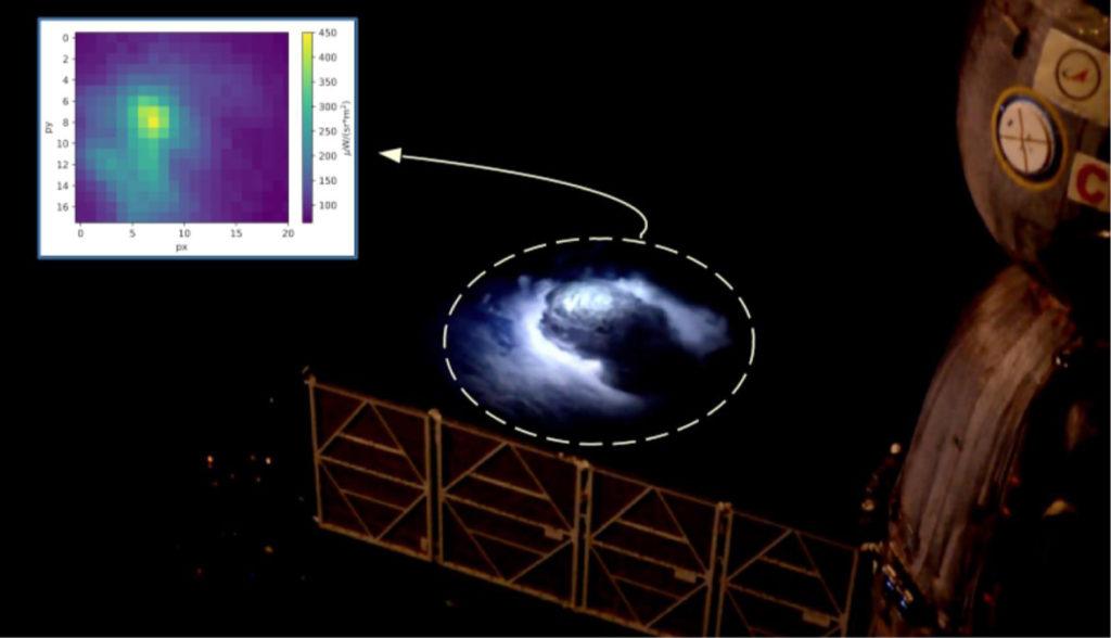Tormenta fotografada desde a Estación Espacial Internacional polo astronauta Andreas Mogensen da ESA en 2015. O panel sobreimpresionado corresponde a unha das imaxes captadas pola cámara de ASIM dunha das descargas tipo coroa que forman parte do estudo do IAA. Créditos: ESA e Soler et al. (2020).