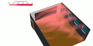 Representación da concentración de CO2 nunha aula en función da ventilación. Imaxe: USC.