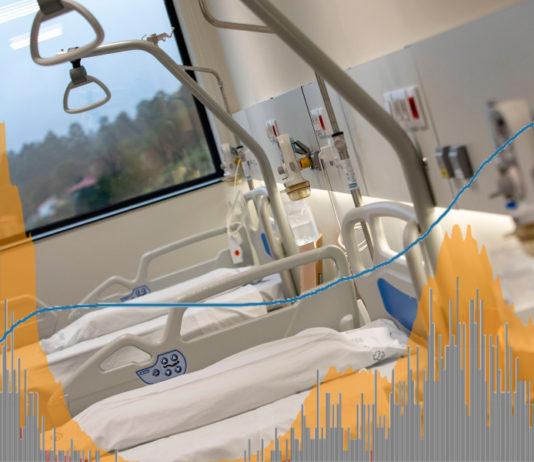 O número de hospitalizacións e falecementos dos últimos días augura semanas complicadas na pandemia. Foto: Sergas/Elaboración propia.