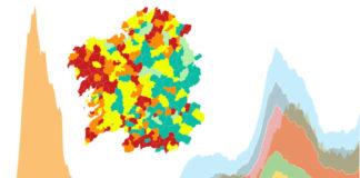 A terceira onda xa é patente en Galicia, co aumento de novos casos e hospitalizacións.