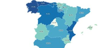 Porcentaxe da vacinación nas CC.AA. de España respecto ás doses recibidas. Fonte: Ministerio de Sanidad/Elaboración propia.