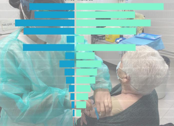 Imaxe: Área sanitaria de Santiago-Barbanza/Elaboración propia.