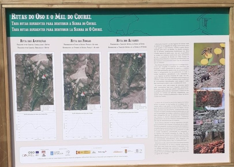 Cartel informativo da ruta. Foto: Fundación Oso Pardo.
