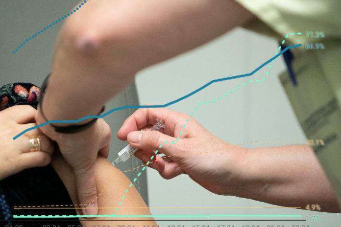 Nas vindeiras semanas completarase en Galicia a inmunización das persoas maiores de 70 anos. Imaxe: Sanidade/elaboración propia.