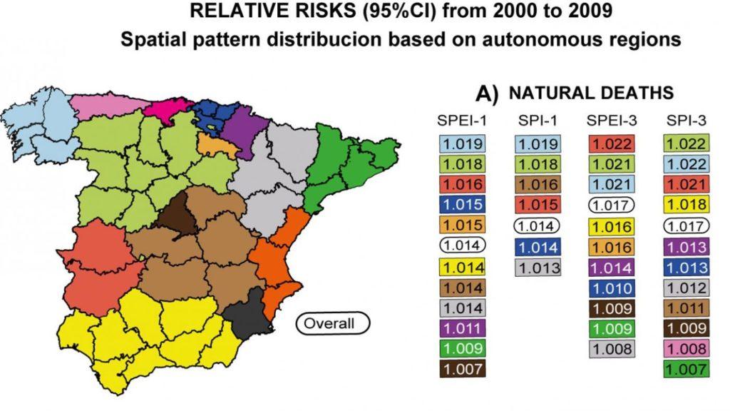 Risco relativo polo efecto das secas e consecuencias asociadas, segundo un gráfico usado na tese. foto: duvi.